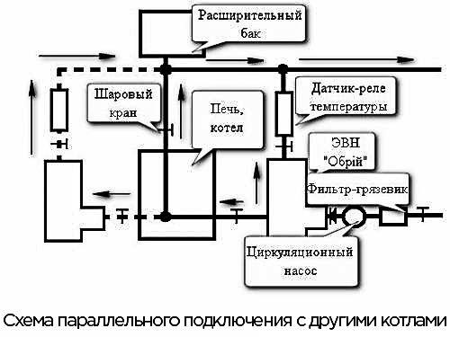 схема подключения Обрий