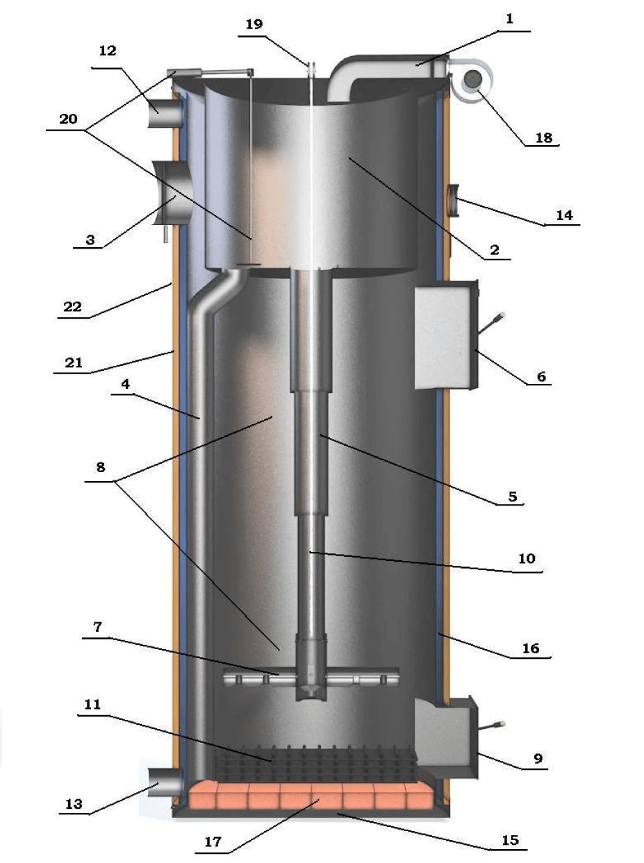 Конструкция твердотопливного котла длительного горения SWaG