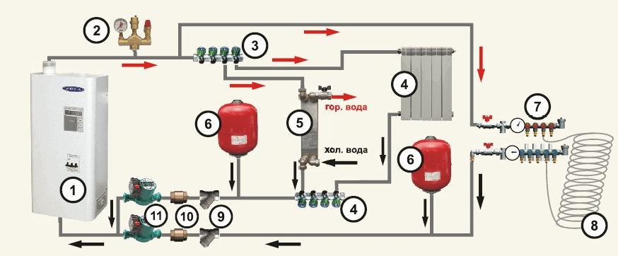 Пример схемы подключения лектрического котла