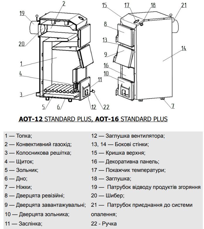 схема маяк 12 стандарт плюс